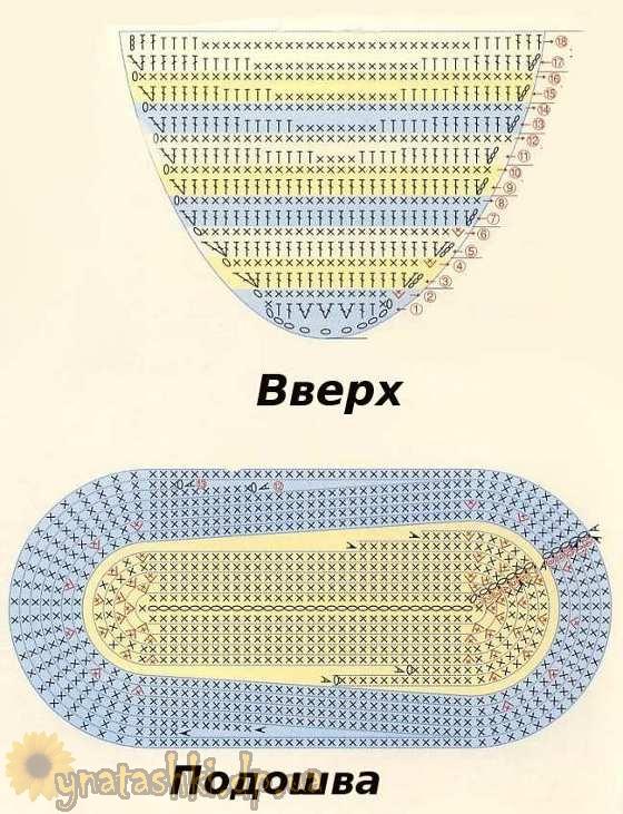 Схема вязания крючком тапочек для младенца. модели вязаных жилеток.