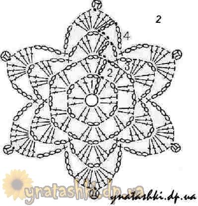 Вязанные сарафаны крючком со схемами и описанием фото 386
