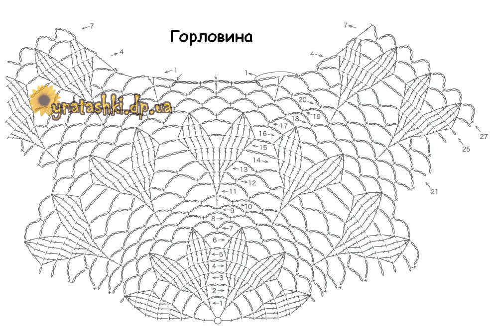 Схема вязания жилетки