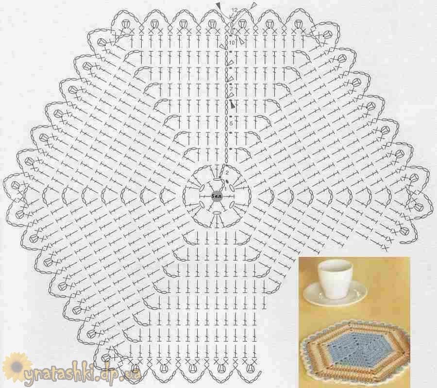 Схема накидки на чайник