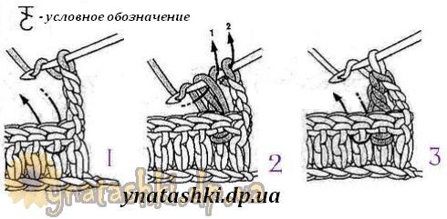 Вогнутый рельефный столбик