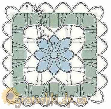 Схема вязания: Тапочки из квадратов.