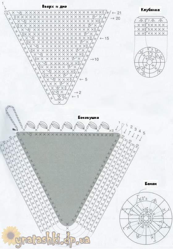 Вязанные сладости схема