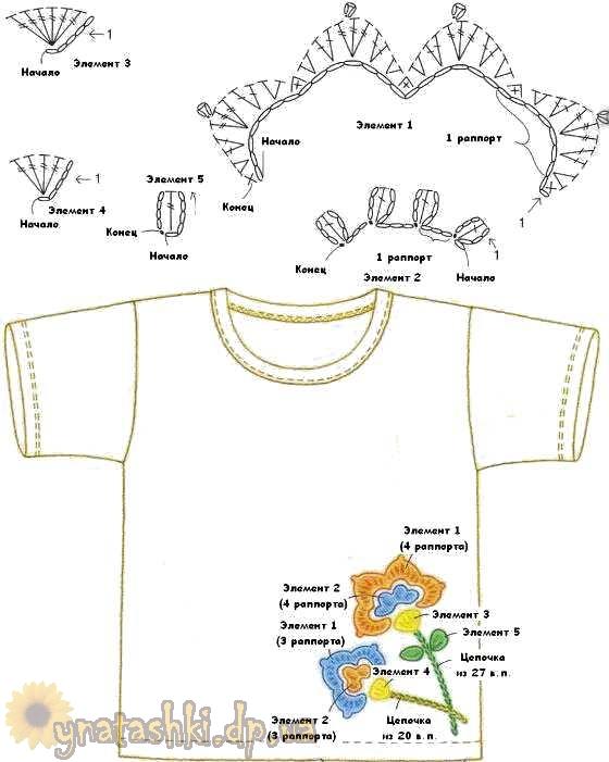 по шаговая схема выкройки футболки.