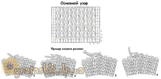 Схема теплого воротника