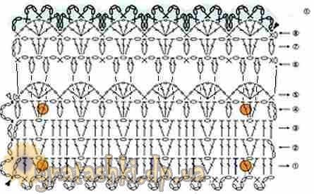 Вязаные манжеты крючком