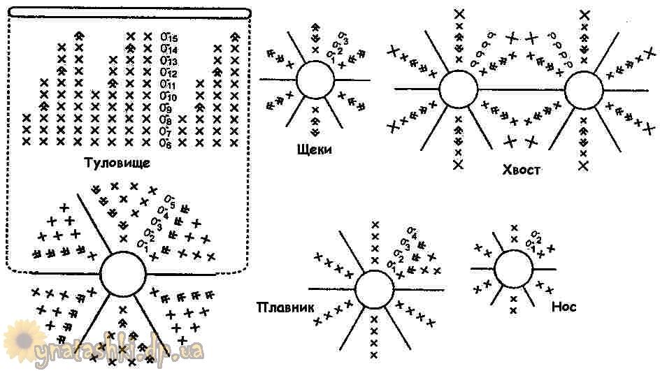 всхема вязания игрушки «