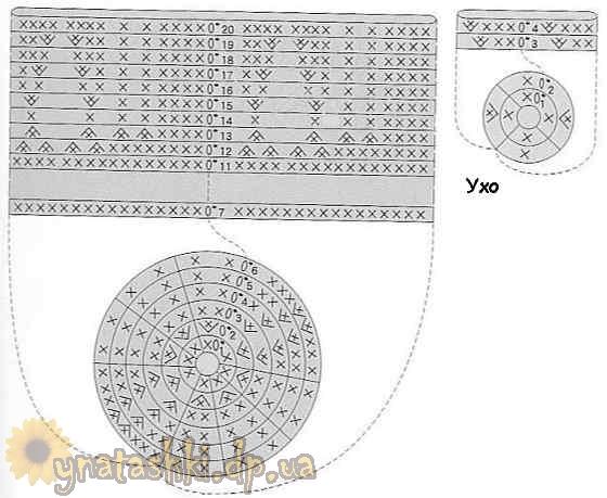 Схема вязаного брелка