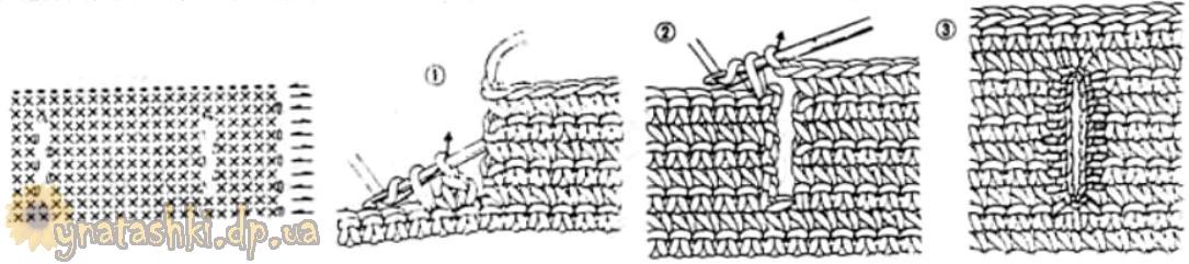Отверстие, расположенные поперек вязания