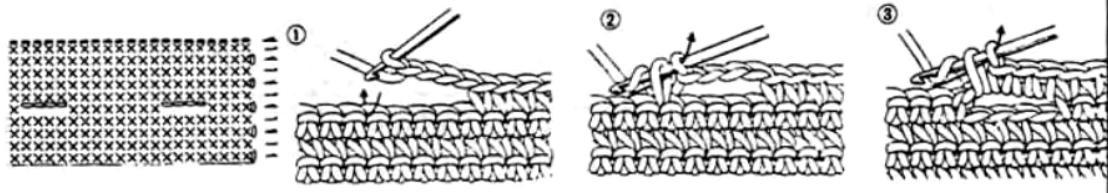 Отверстие, расположенные вдоль вязания