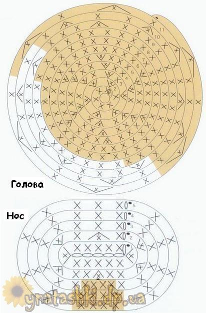Cхемы вязания головы собаки