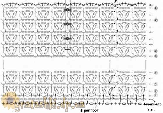 Описание: Схема вязания сумки и кошелька крючком.