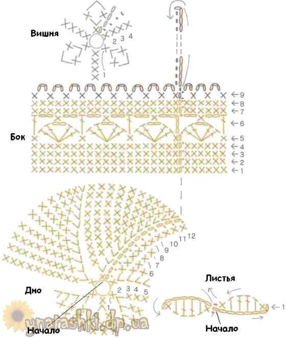 Схема вязаной корзины