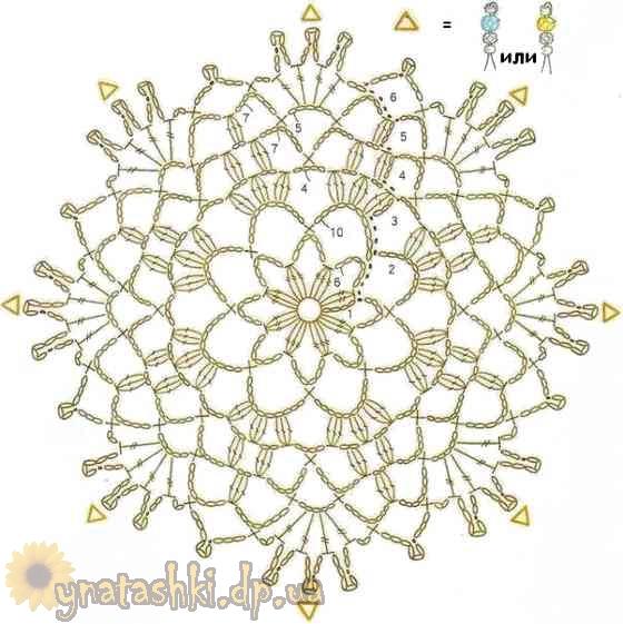 Схемаа вязаной салфетки