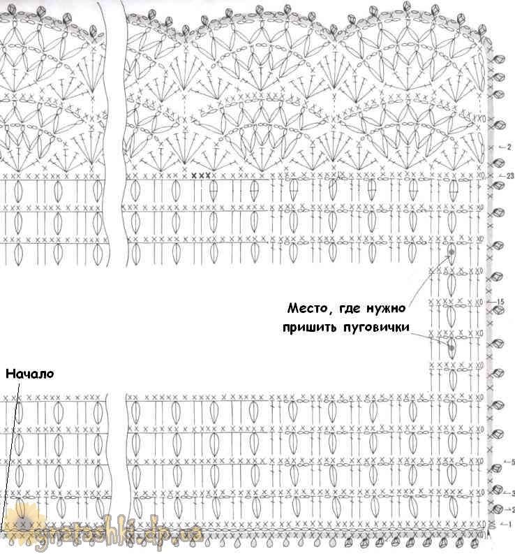 Схема вязаной манишки.