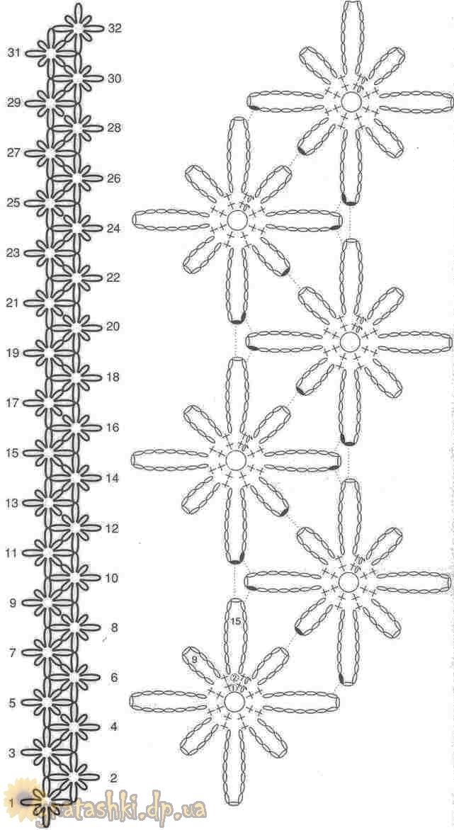 Однотонный шарф схема вязания.