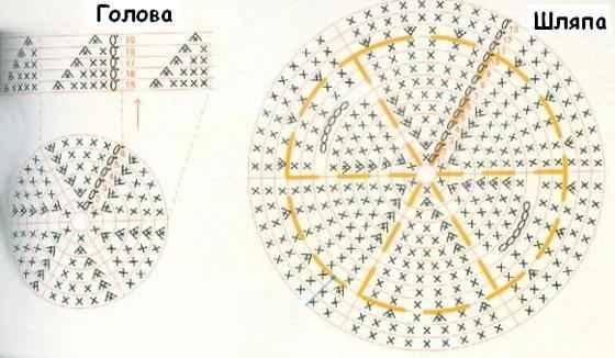 схема вязания поросенка