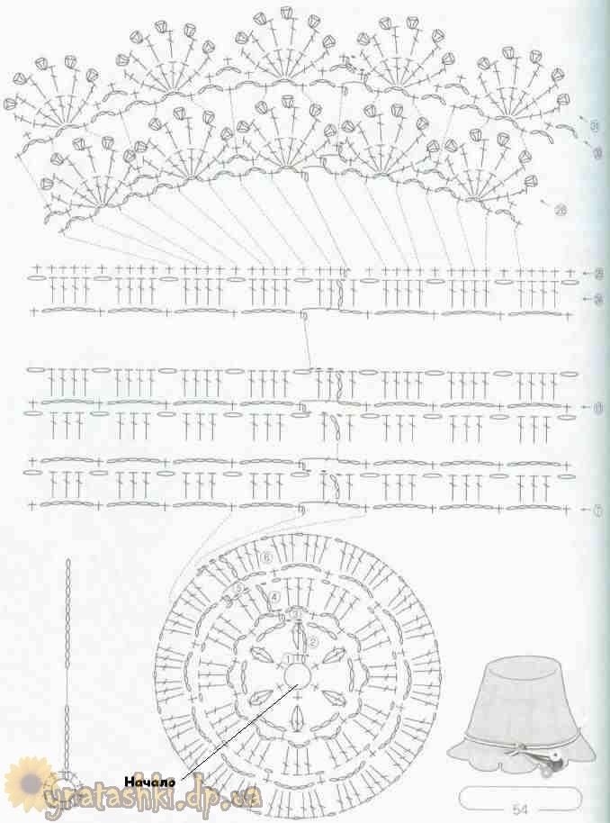 В нижнем левом углу рисунка представлена схема вязания украшения для панамы.  Они вяжутся из разноцветной или...