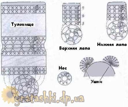 Все части мишки, кроме ушек вяжутся по кругу, и начинаем их вязание с набора цепочки из 4 в.п., которую замыкаем в...
