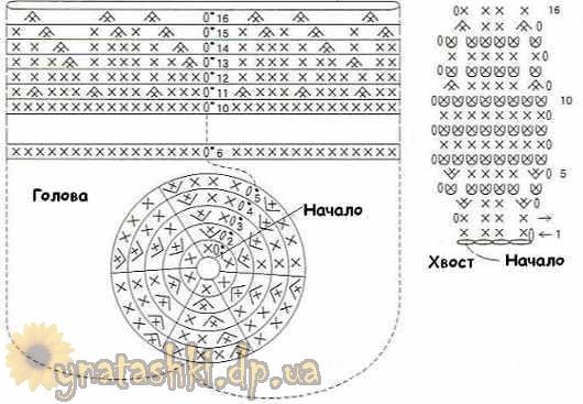 Обложки крючком схемы