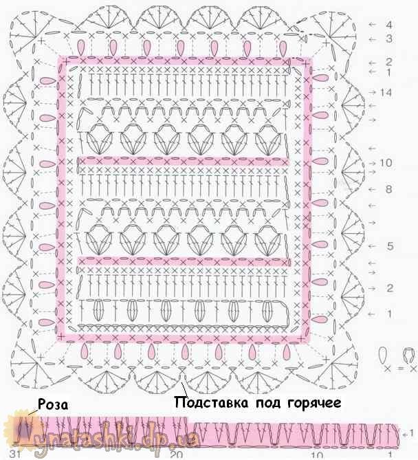 схема вязания подставки под горячее