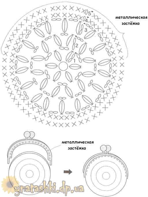Связанный крючком кошелёк схема