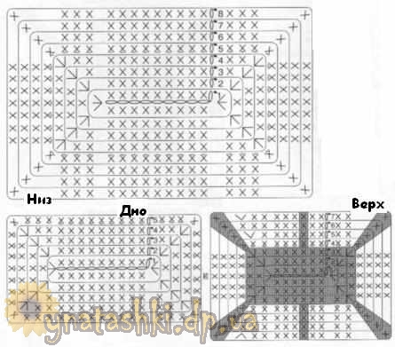 Схема вязания машины