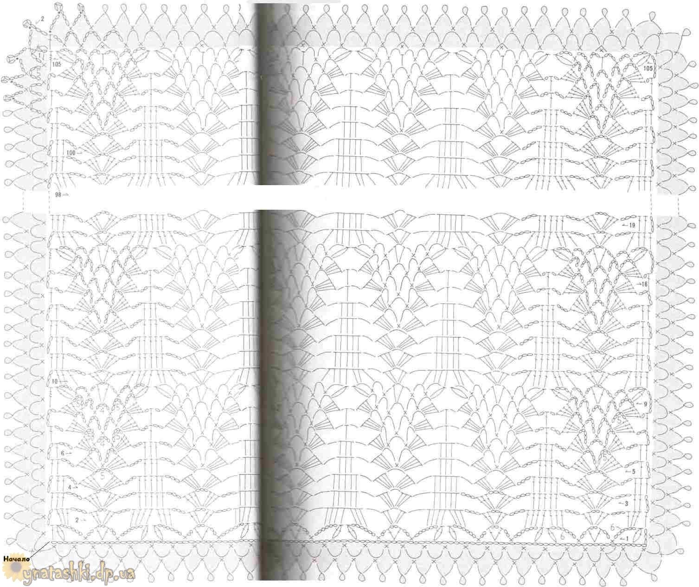 Схема шарфа зенита