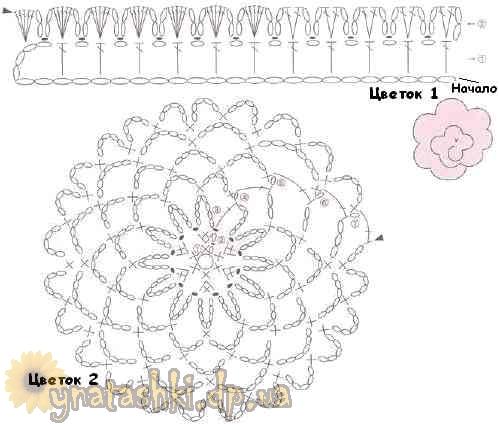 Схема вязания брошки