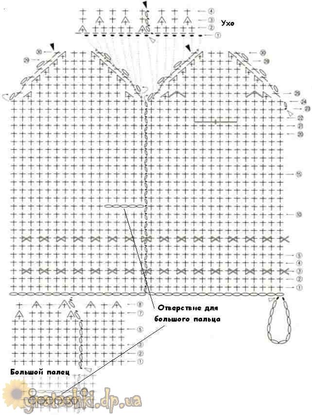 Царапки для новорожденных крючком схема