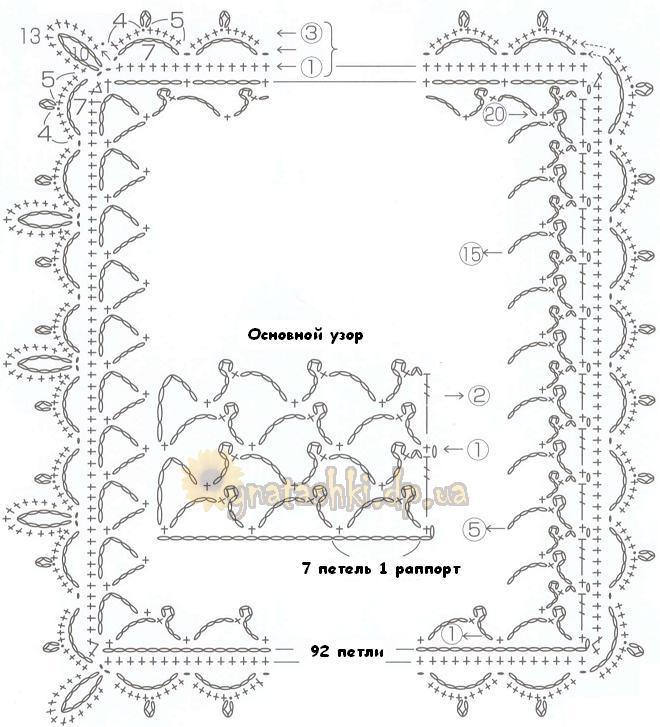 Схемы их вязания и