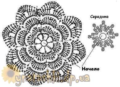 Схема объемного цветка крючком фото 644