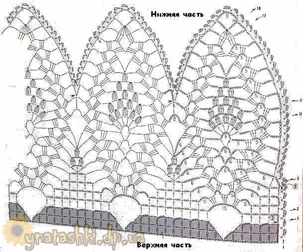Основы вязания крючком основные виды петель Елена