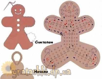 Схема вязания печенья