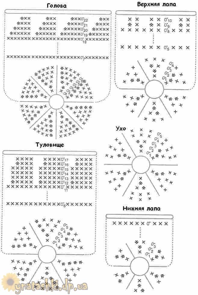 Схема вязания панды