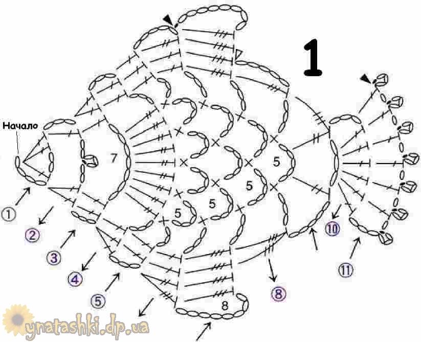 Схему вязания уточки можно