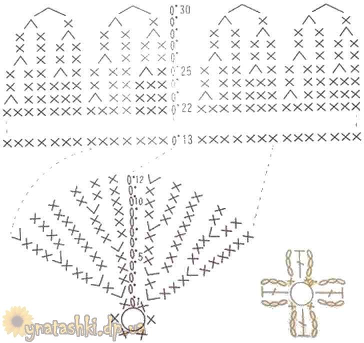 На схеме показана центральная