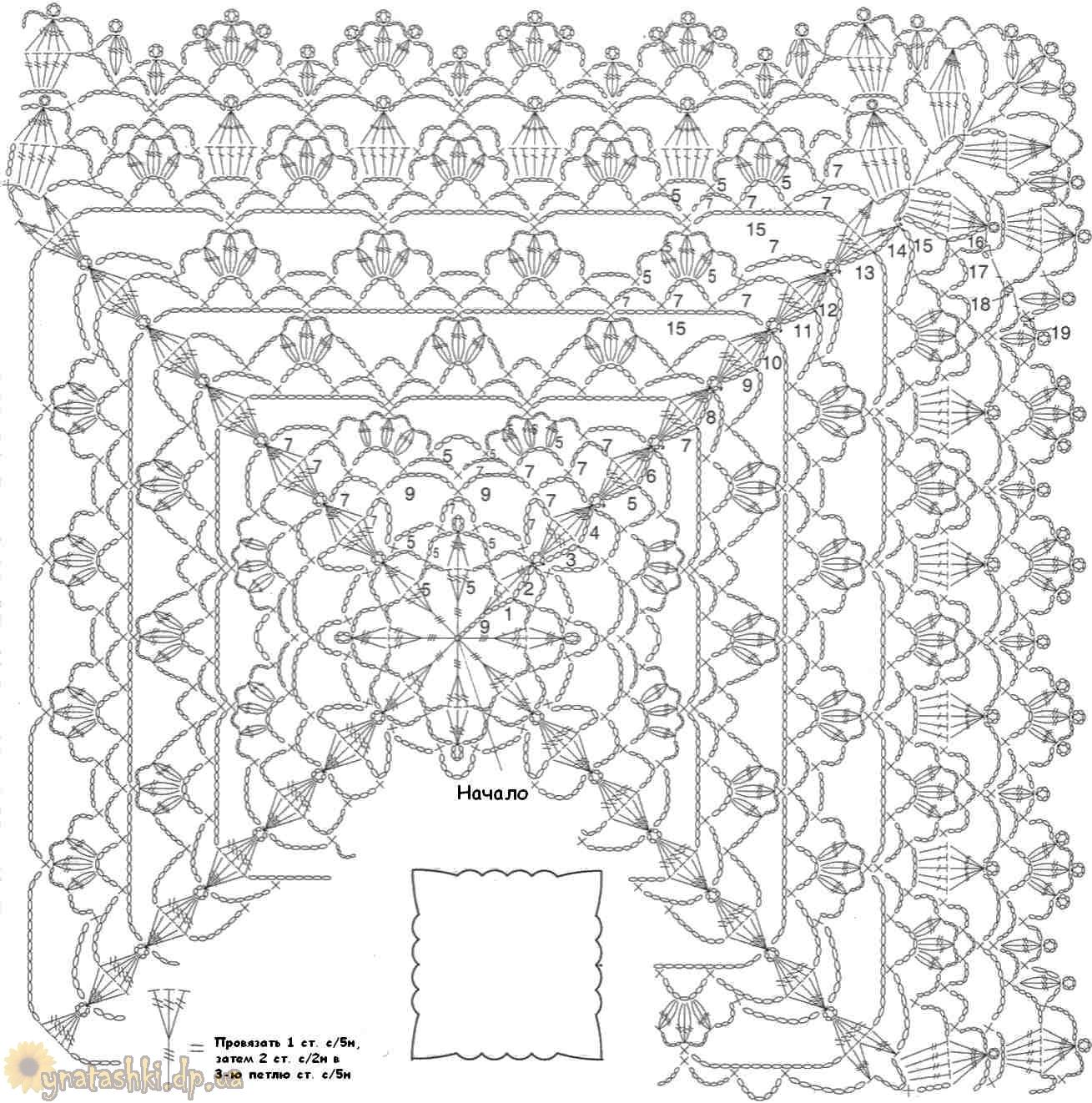 Квадратая салфетка крючком схема