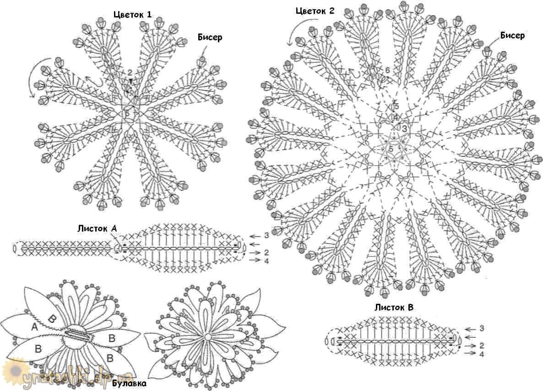 Схемы картин связанных крючком