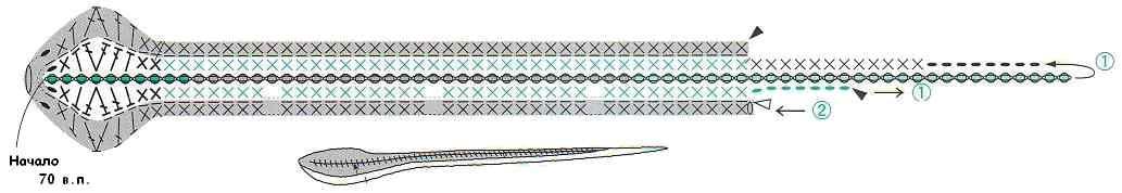 Рисунок змеи для вязания