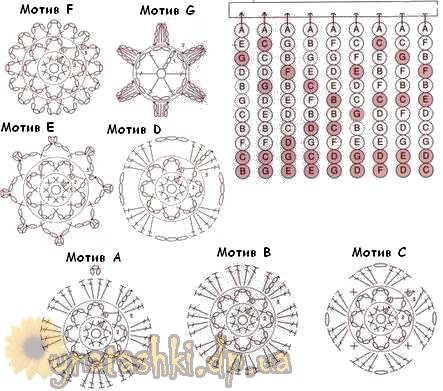 Схема вязания мотивов штор