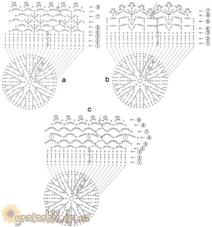 Схема вязания подсвечника