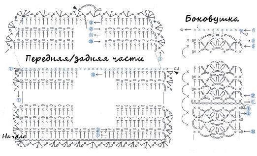 Схема вязания сумочки-клатча крючком
