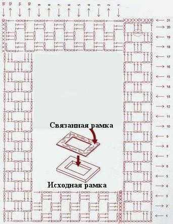 схема вязаной рамки для