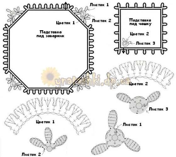 Схема вязания цветочков и