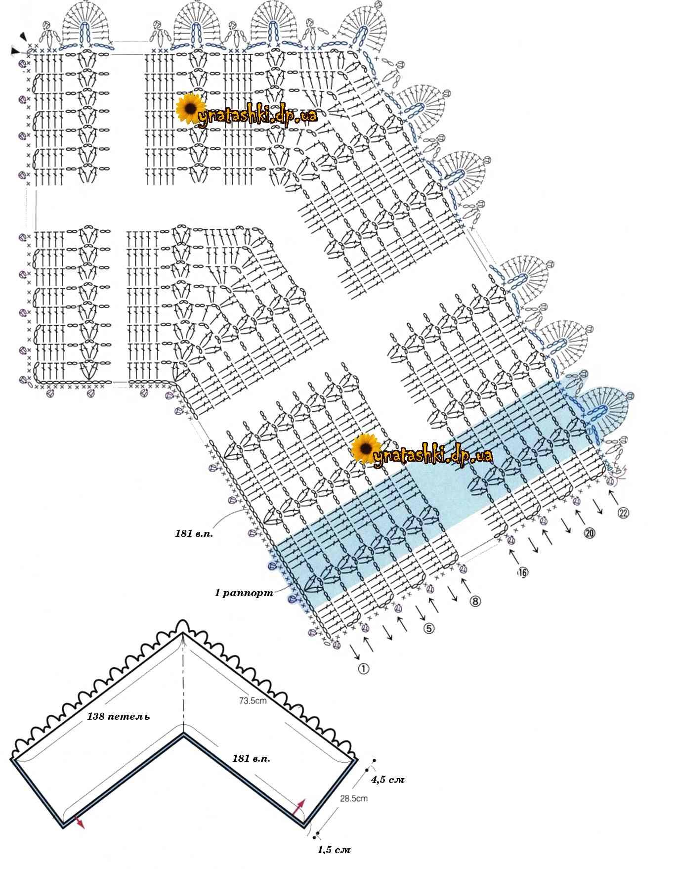 Накидки на табуретки крючком схема